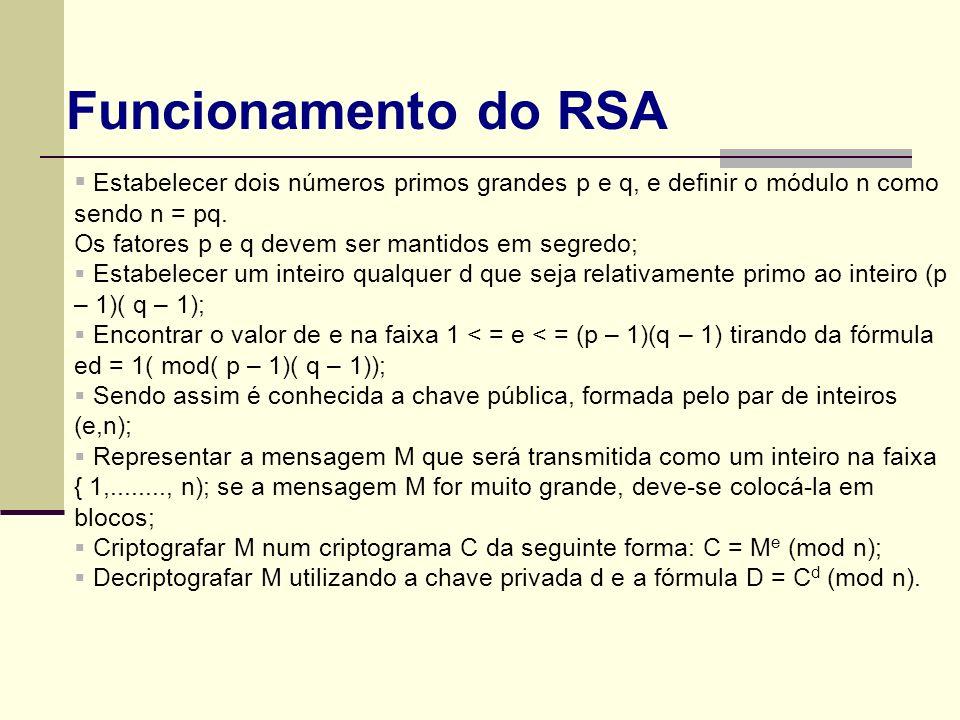 Funcionamento do RSA