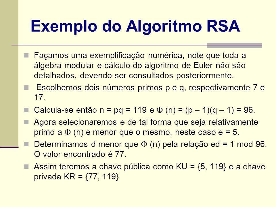 Exemplo do Algoritmo RSA