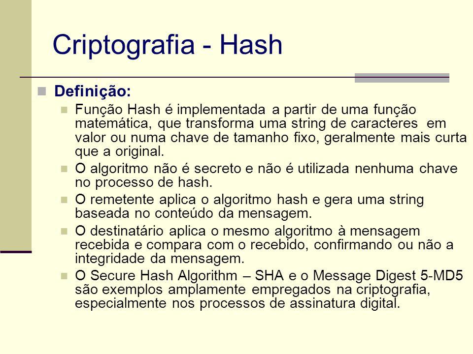 Criptografia - Hash Definição: