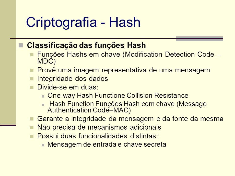 Criptografia - Hash Classificação das funções Hash