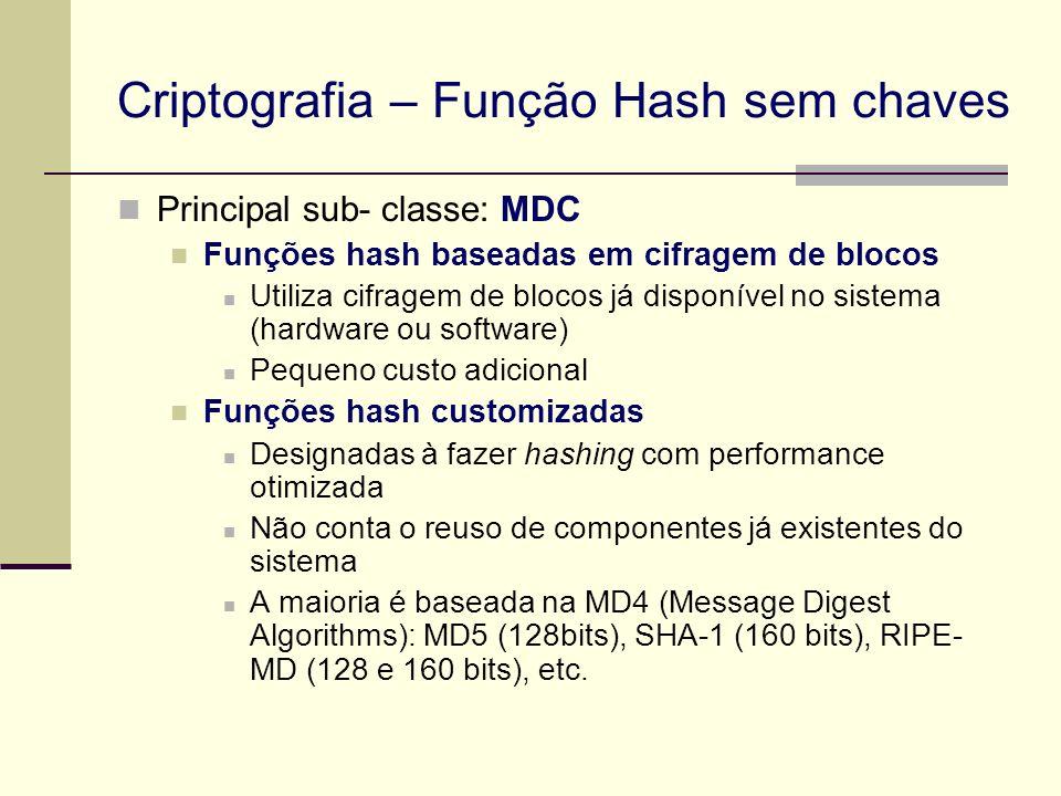Criptografia – Função Hash sem chaves