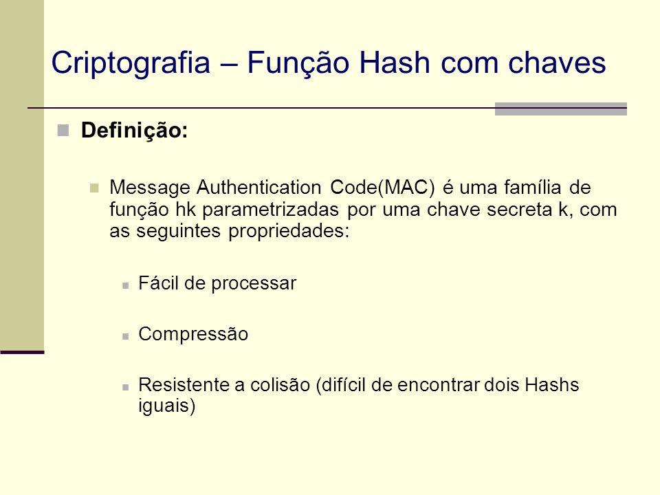 Criptografia – Função Hash com chaves