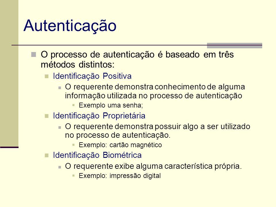 Autenticação O processo de autenticação é baseado em três métodos distintos: Identificação Positiva.