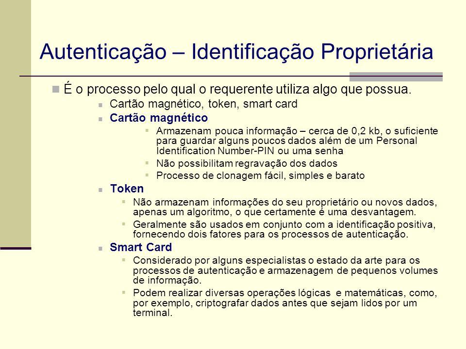Autenticação – Identificação Proprietária