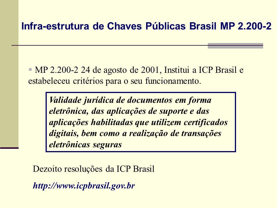 Infra-estrutura de Chaves Públicas Brasil MP 2.200-2