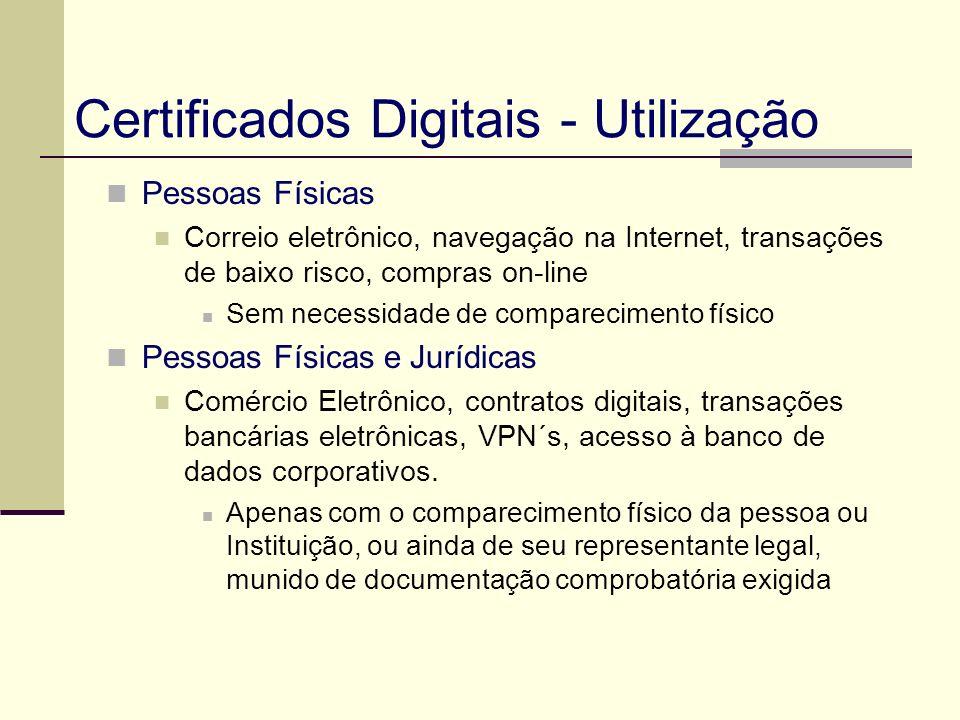 Certificados Digitais - Utilização