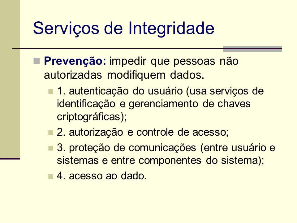 Serviços de Integridade