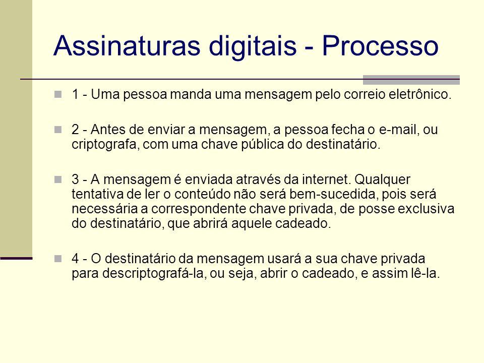 Assinaturas digitais - Processo