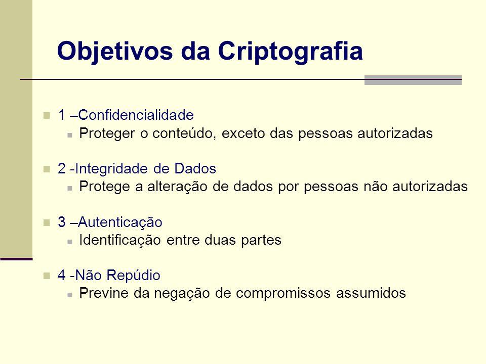 Objetivos da Criptografia