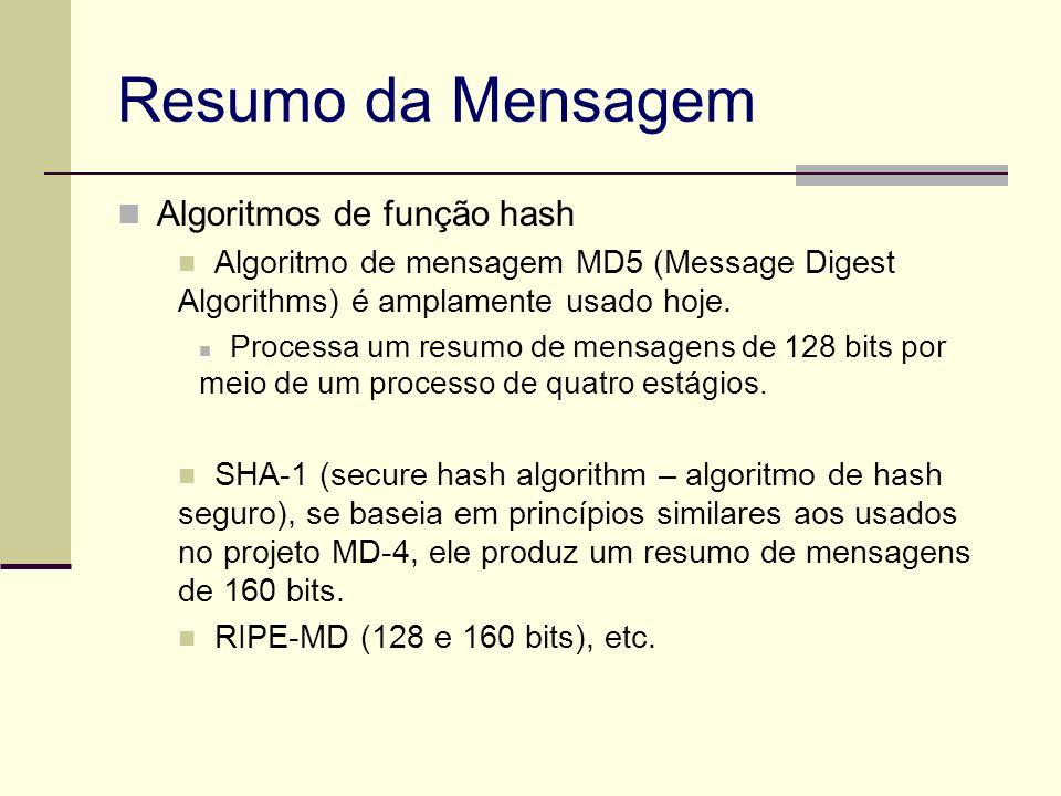 Resumo da Mensagem Algoritmos de função hash