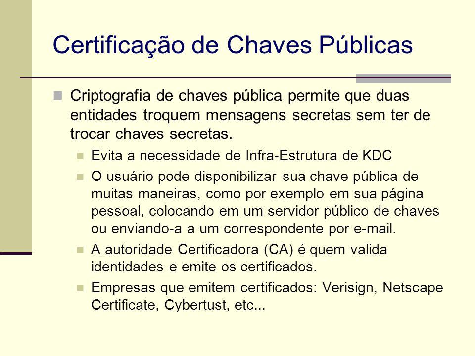 Certificação de Chaves Públicas