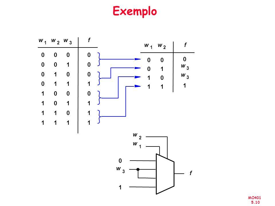 Exemplo 1 w 2 3 f w w f 1 2 w 1 3 w 1 3 1 1 1 f w 1 2 3