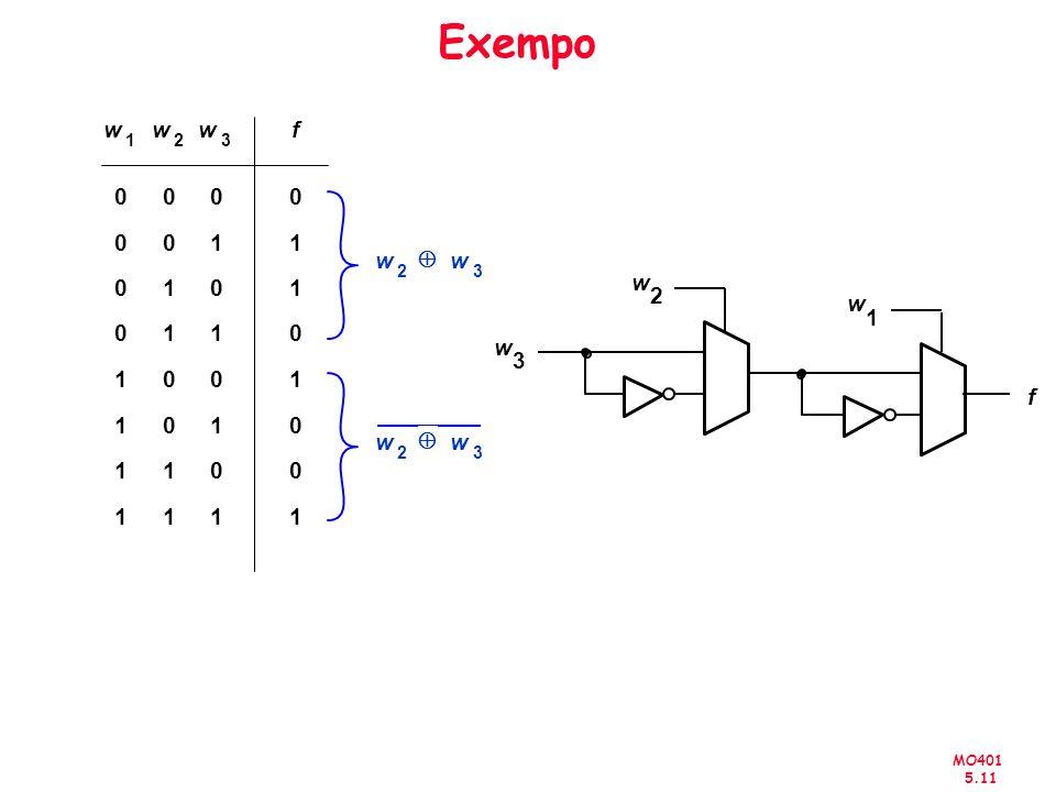 Exempo 1 w 2 3 f w Å w 2 3 f w 3 1 2 w Å w 2 3