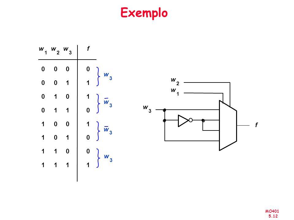 Exemplo 1 w 2 3 f f w 1 2 3