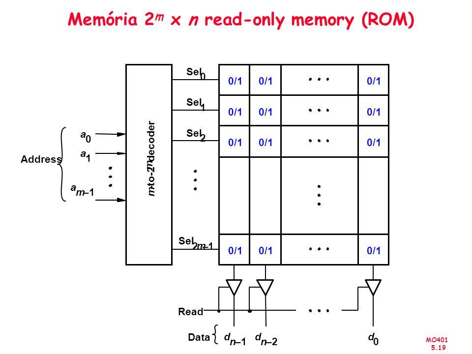 Memória 2m x n read-only memory (ROM)