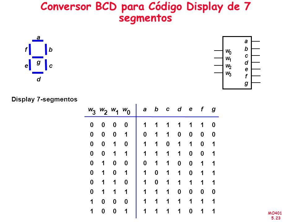 Conversor BCD para Código Display de 7 segmentos