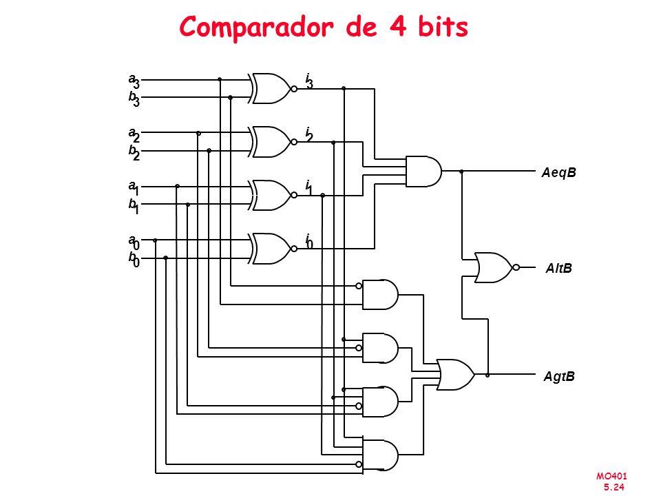 Comparador de 4 bits i 1 2 3 b a AeqB AgtB AltB