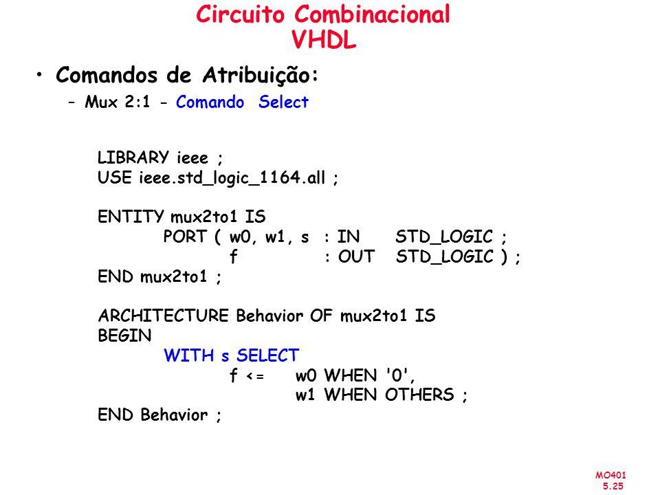 Circuito Combinacional VHDL