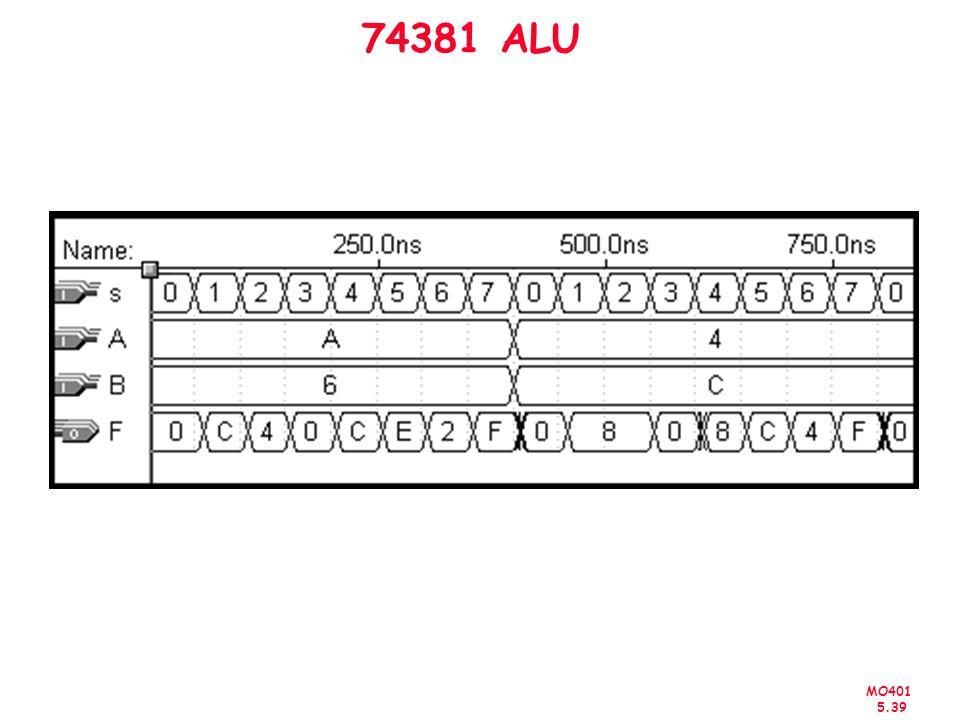 74381 ALU