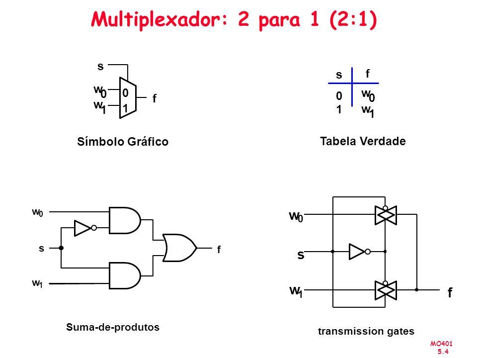 Multiplexador: 2 para 1 (2:1)