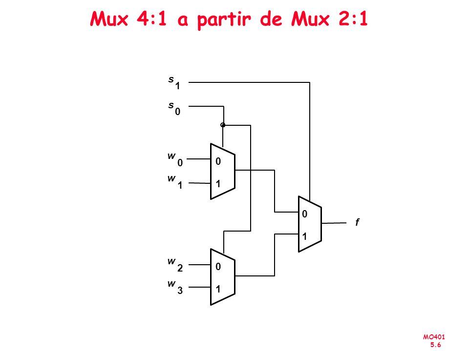 Mux 4:1 a partir de Mux 2:1 w 1 2 3 f s