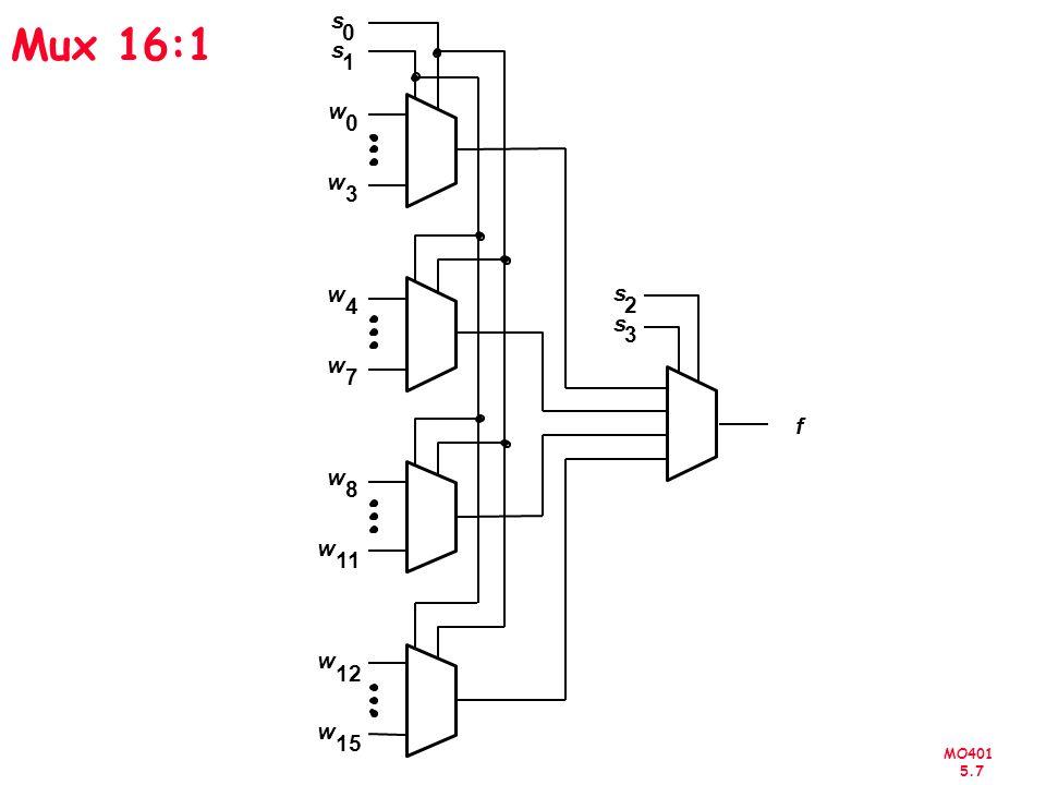 Mux 16:1 w 8 11 s 1 3 4 7 12 15 2 f