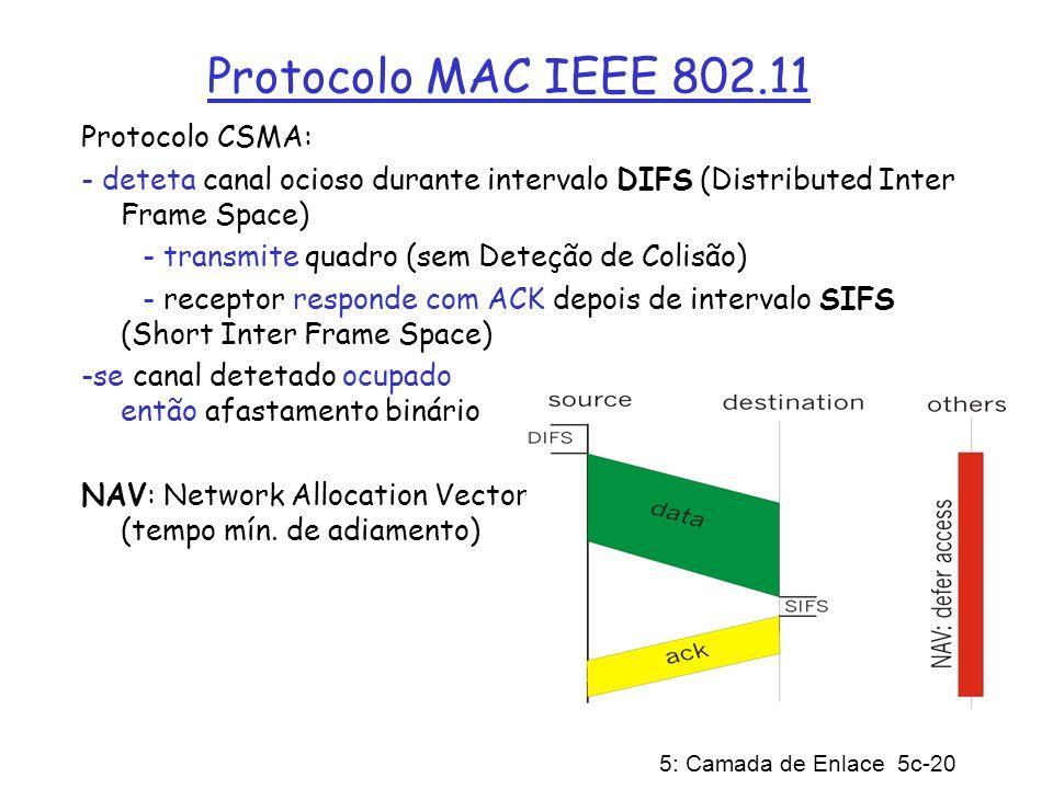 Protocolo MAC IEEE 802.11 Protocolo CSMA: