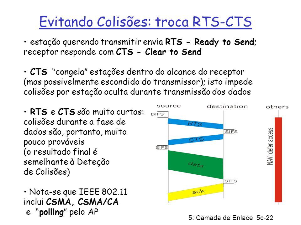 Evitando Colisões: troca RTS-CTS