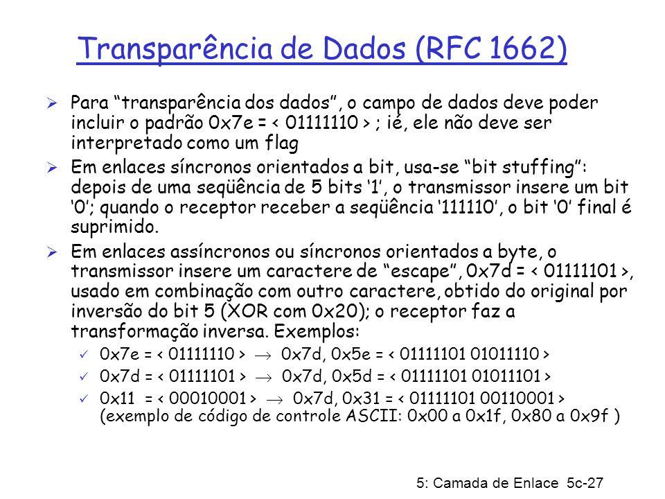 Transparência de Dados (RFC 1662)