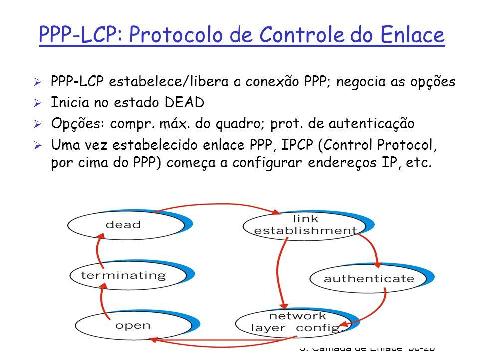 PPP-LCP: Protocolo de Controle do Enlace