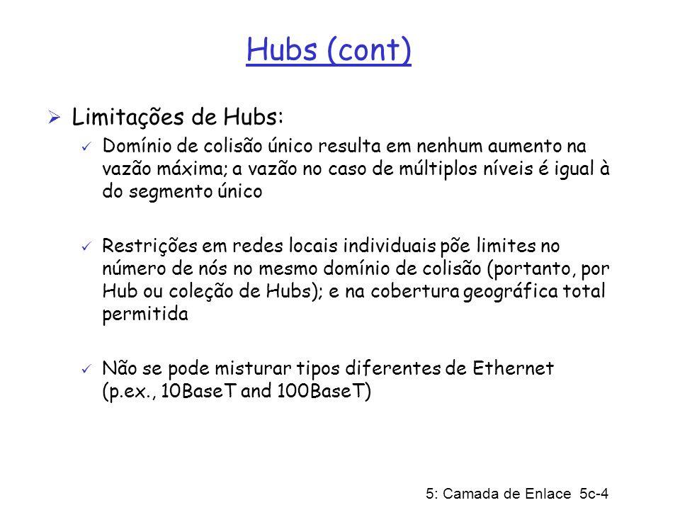 Hubs (cont) Limitações de Hubs: