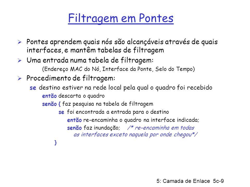 Filtragem em PontesPontes aprendem quais nós são alcançáveis através de quais interfaces, e mantêm tabelas de filtragem.