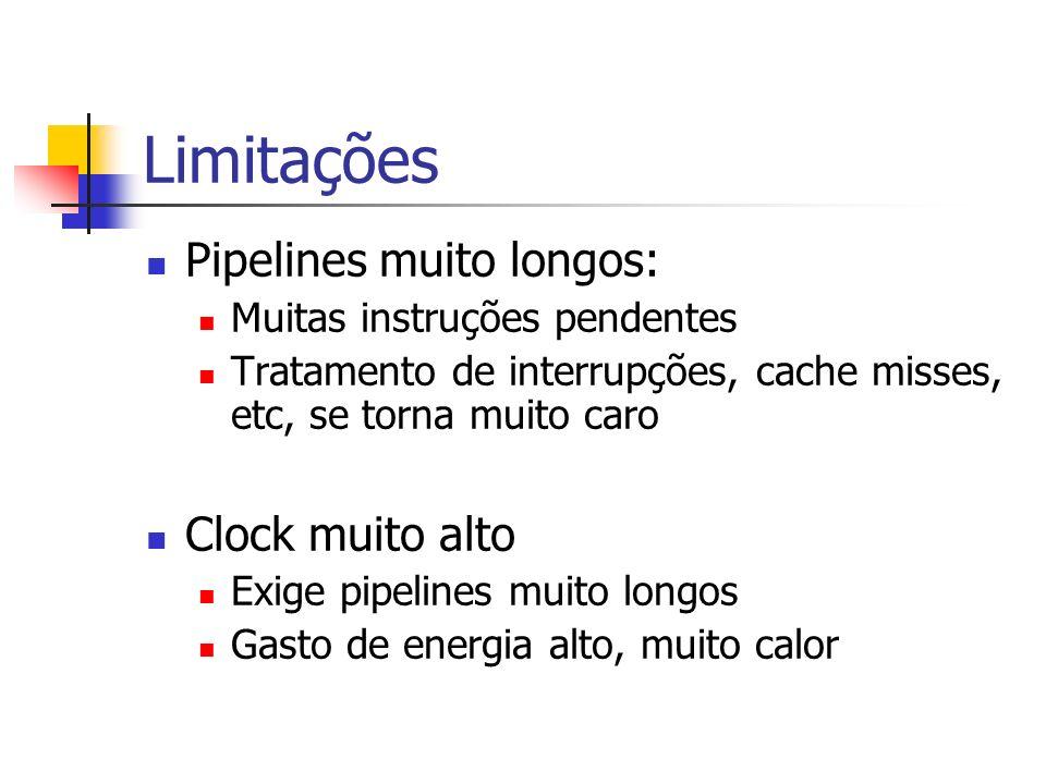 Limitações Pipelines muito longos: Clock muito alto