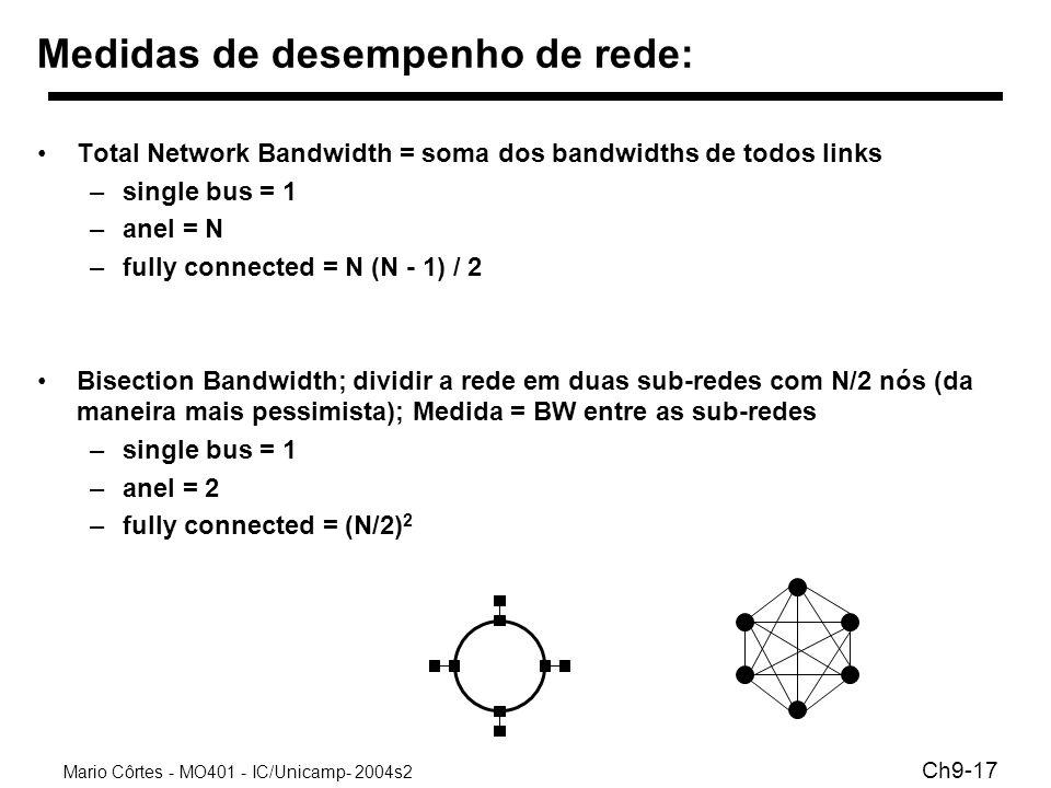 Medidas de desempenho de rede: