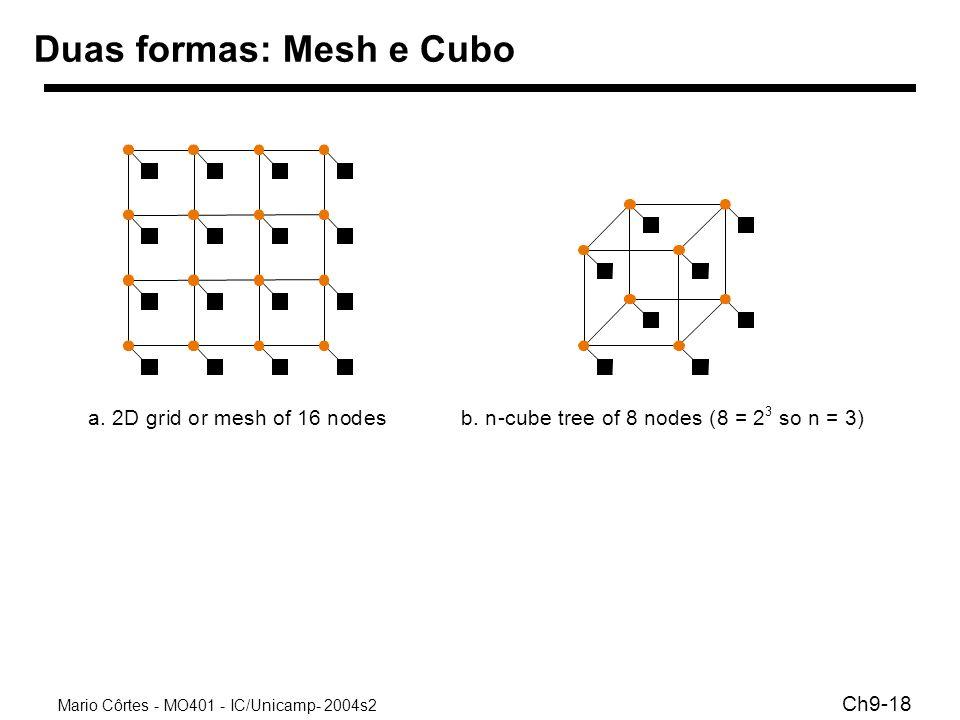 Duas formas: Mesh e Cubo
