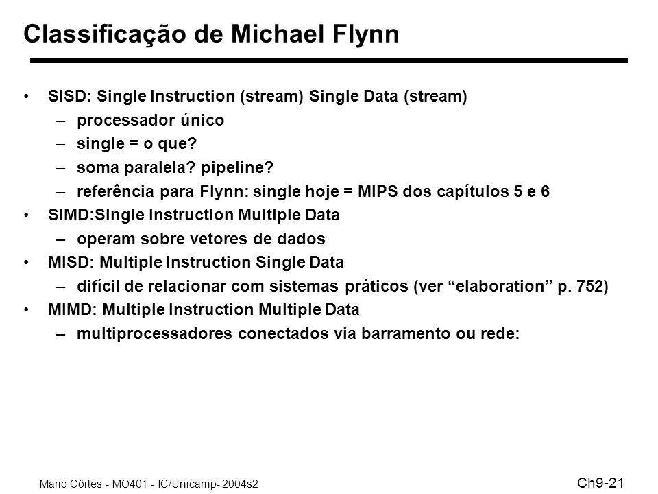 Classificação de Michael Flynn