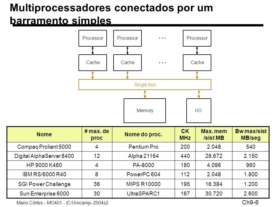 Multiprocessadores conectados por um barramento simples