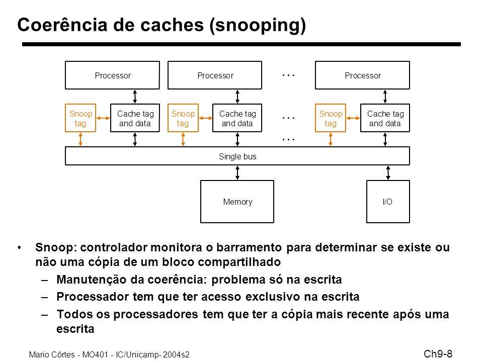 Coerência de caches (snooping)