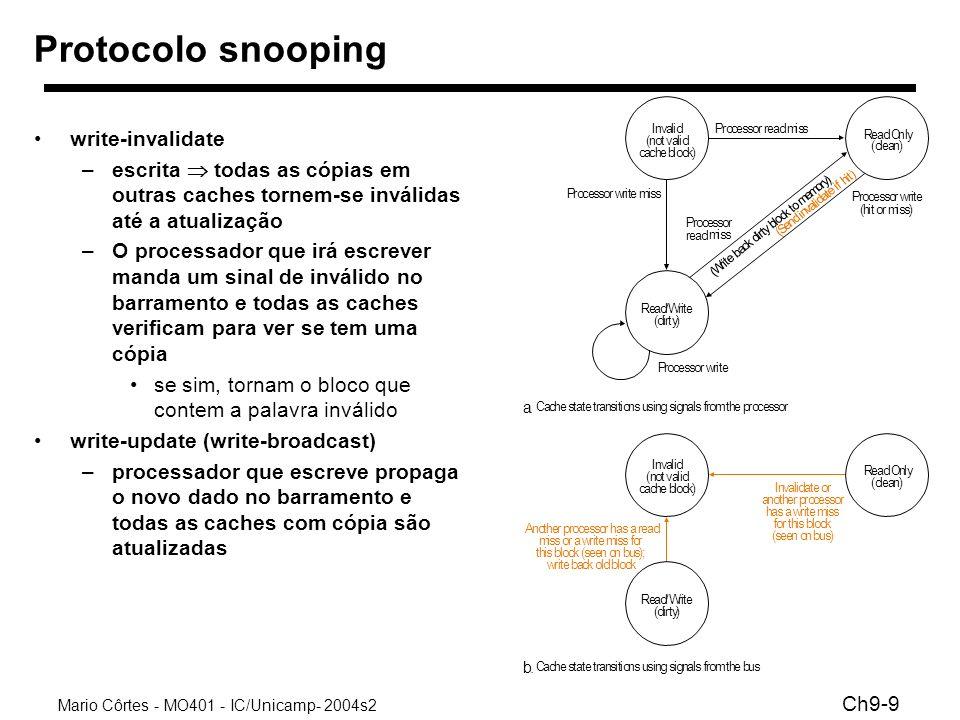 Protocolo snooping write-invalidate