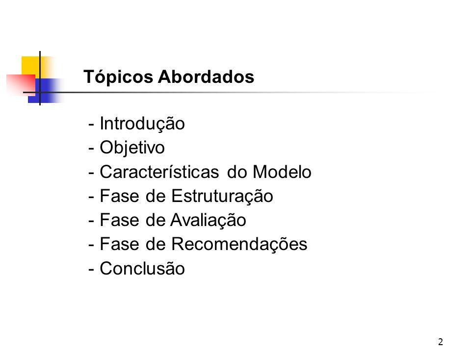 - Características do Modelo - Fase de Estruturação - Fase de Avaliação