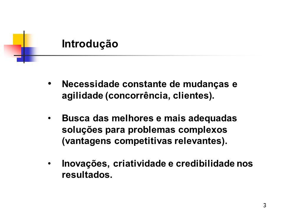 Introdução Necessidade constante de mudanças e agilidade (concorrência, clientes).