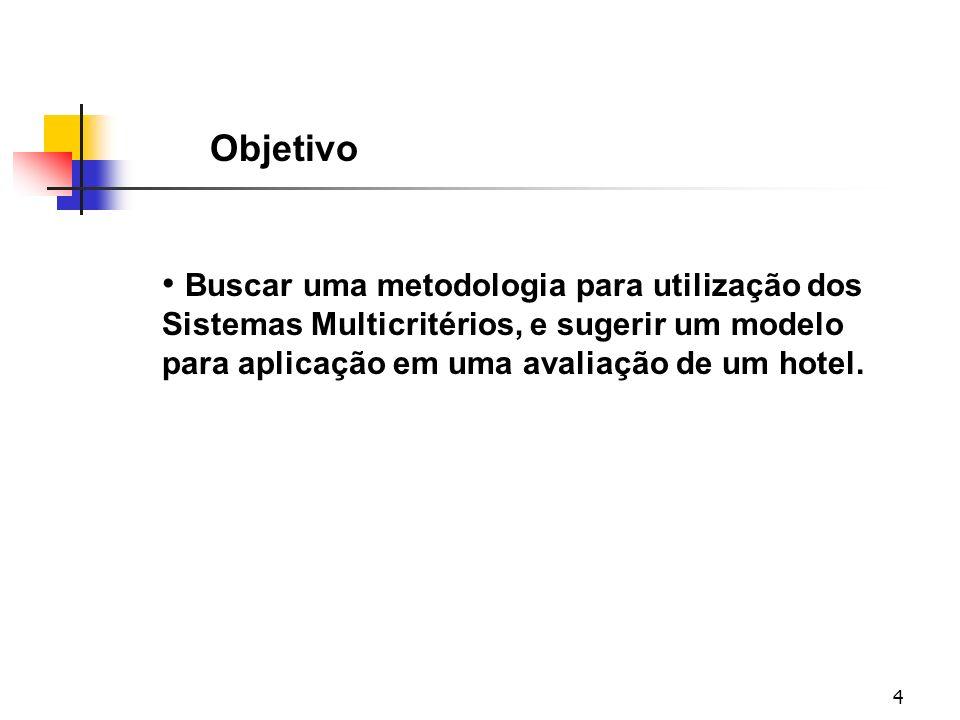 Objetivo Buscar uma metodologia para utilização dos Sistemas Multicritérios, e sugerir um modelo para aplicação em uma avaliação de um hotel.