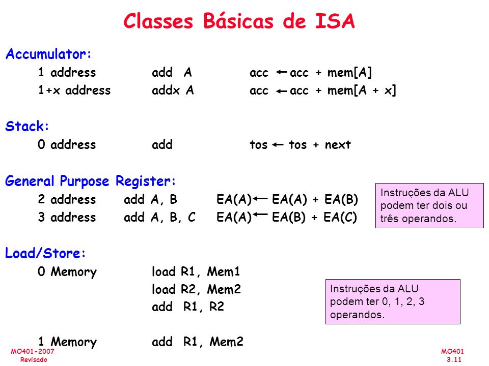 Classes Básicas de ISA Accumulator: Stack: General Purpose Register: