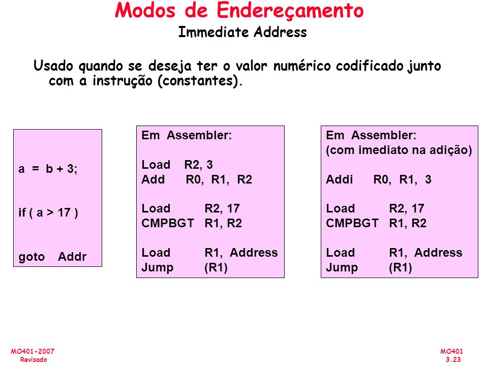 Modos de Endereçamento Immediate Address