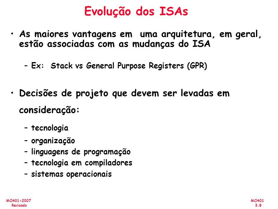 Evolução dos ISAs As maiores vantagens em uma arquitetura, em geral, estão associadas com as mudanças do ISA.