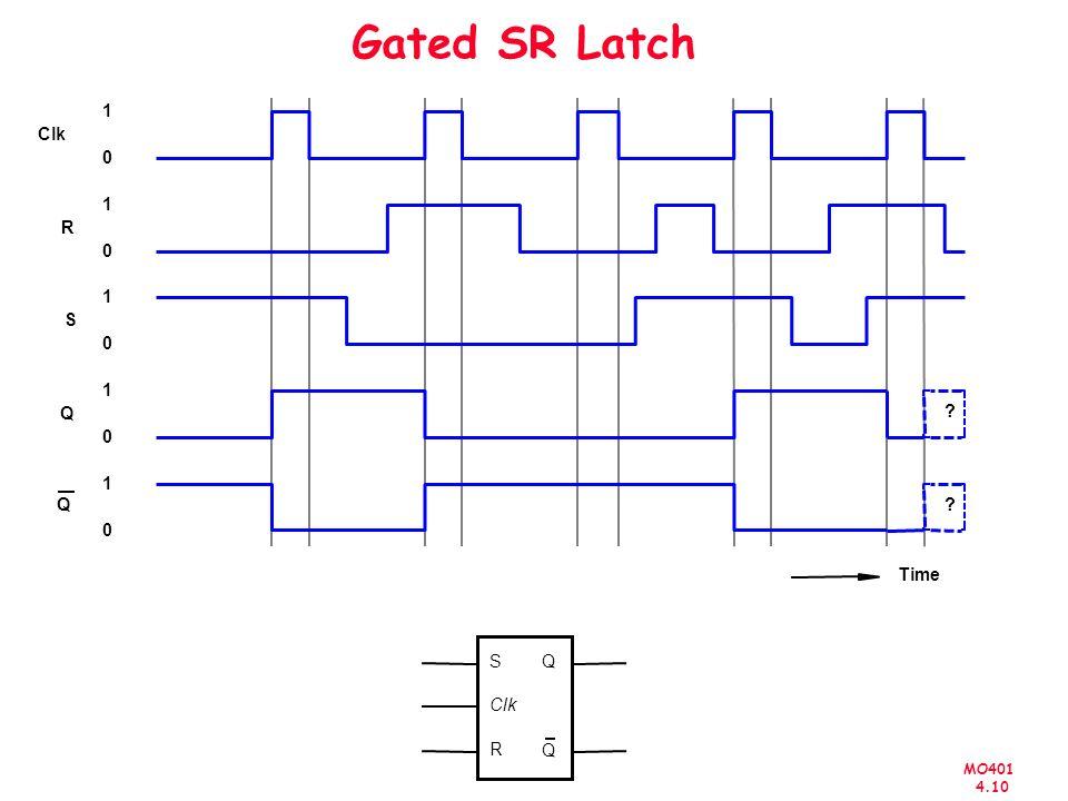 Gated SR Latch R Clk Q S 1 Time S Q Clk R