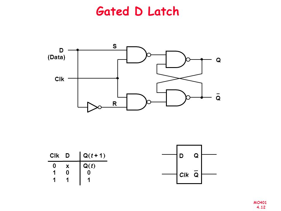 Gated D Latch S D (Data) Q Clk Q R Clk D Q ( t + 1 ) D Q x Q ( t ) 1