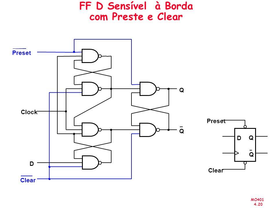 FF D Sensível à Borda com Preste e Clear