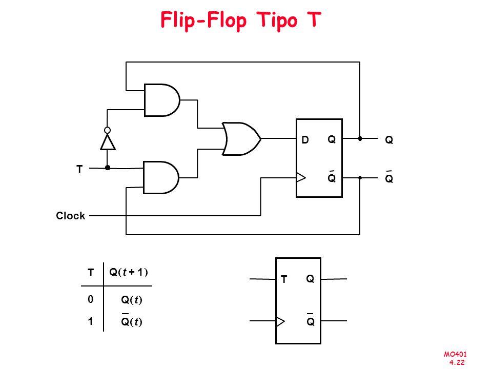 Flip-Flop Tipo T D Q T Clock T Q ( t + 1 ) T Q Q ( t ) 1 Q ( t ) Q