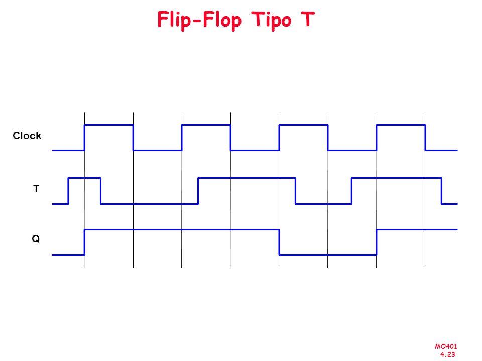 Flip-Flop Tipo T Clock T Q